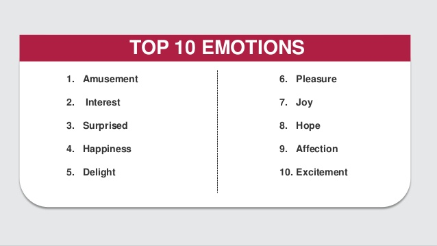 science of emotions bhagavan das pdf