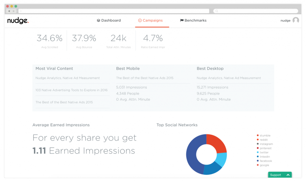 Nudge Insights Dashboard