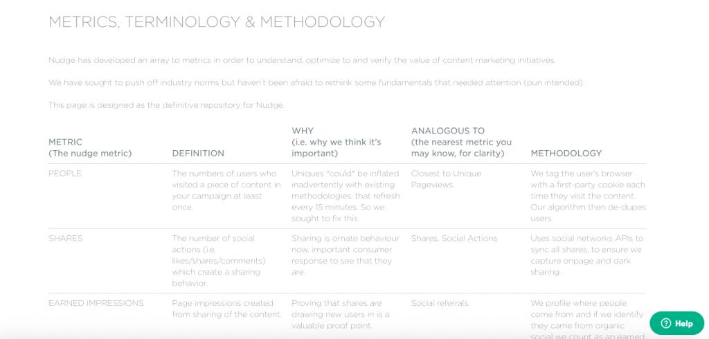 Nudge terminology page