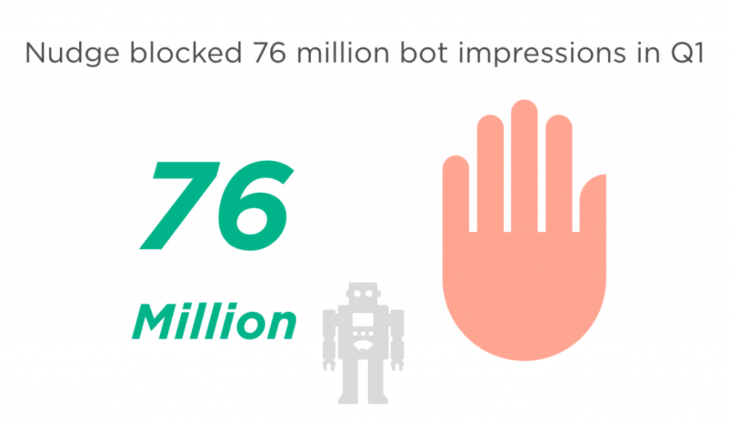 Nudge Blocks All Bot Traffic