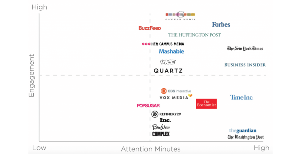 Technology-Publishers