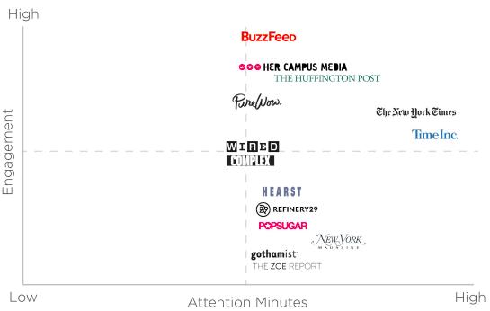 Fashion-Publishers