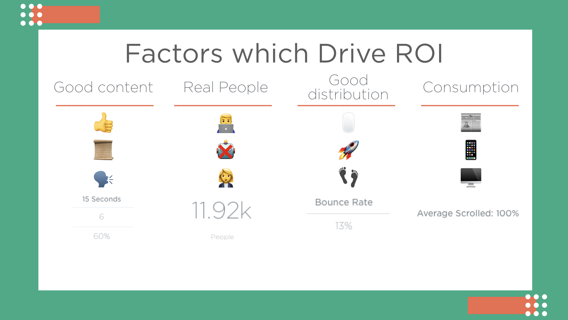 Factors which drive ROI