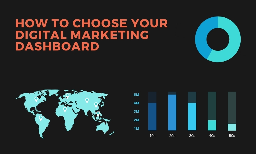 how to choose your digital marketing dashboard